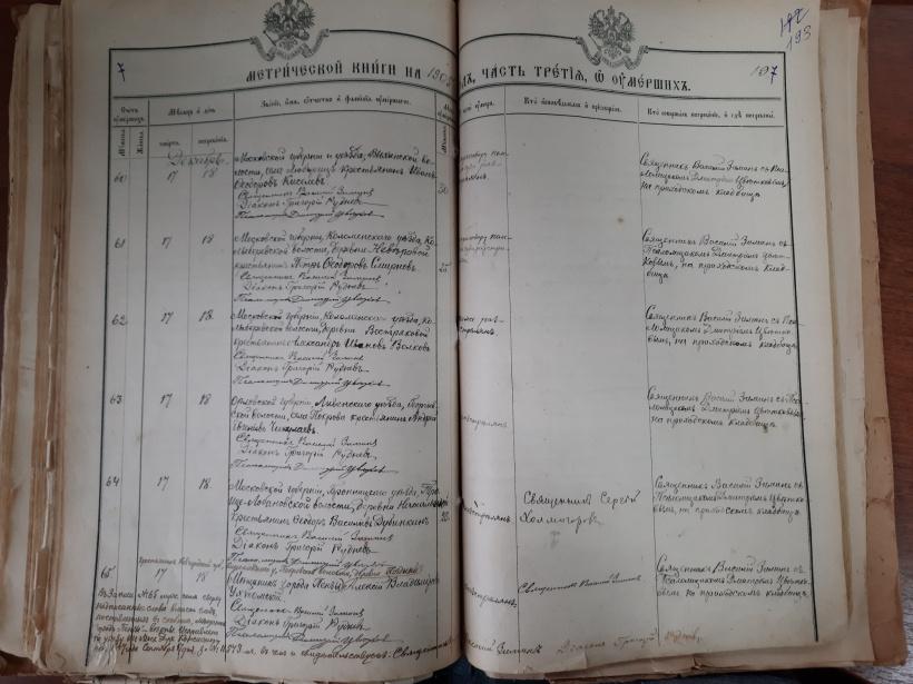 Люберецкий архив: из истории Люберец 115 лет назад